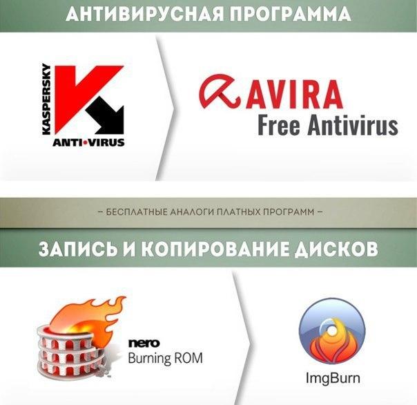 Бесплатные аналоги платных программ для ПК
