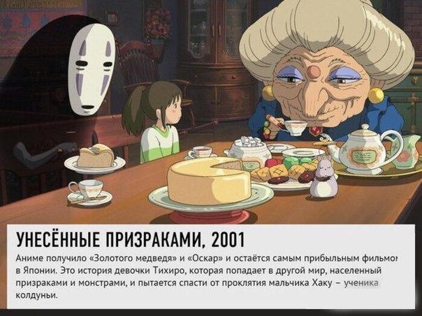 9 лучших аниме мультфильмов