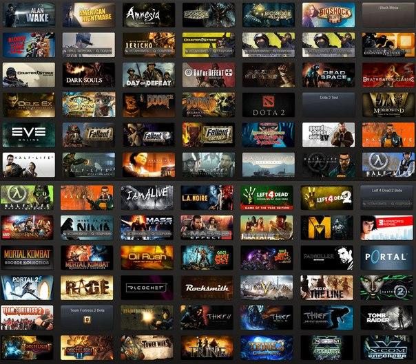 Какой жанр игр вы больше всего любите?