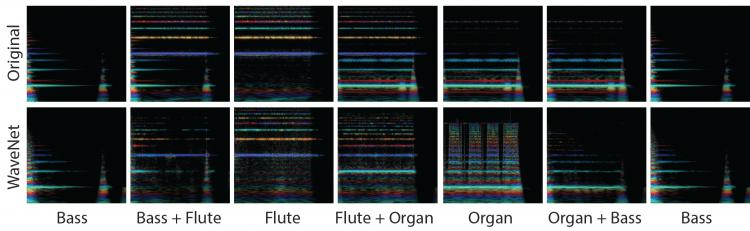 Нейронная сеть Google создаёт звуки, которые человек никогда не слышал