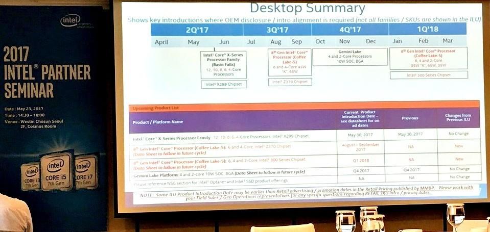 Первые настольные процессоры Intel Coffee Lake-S дебютируют в конце лета