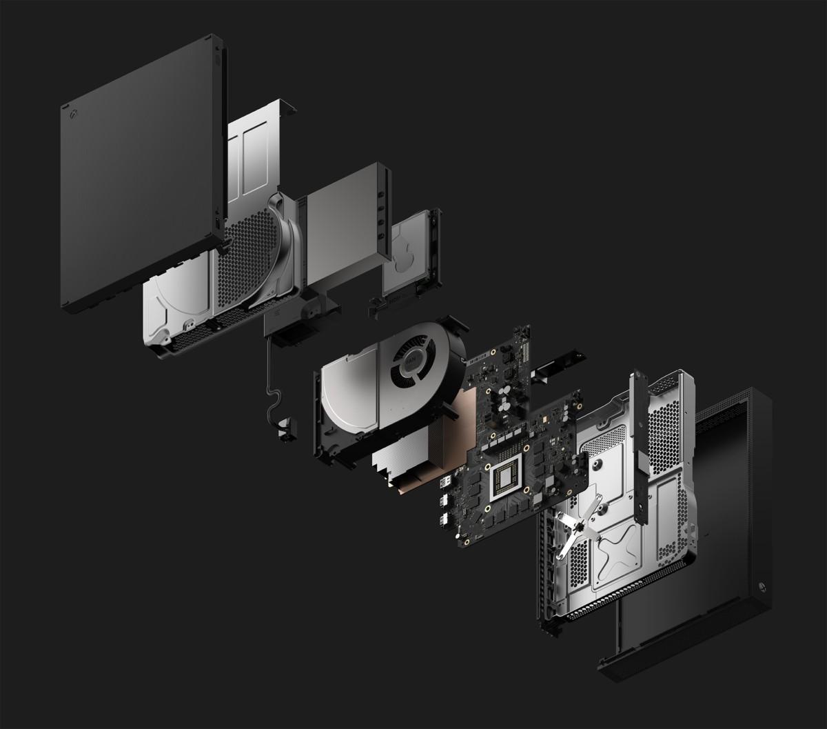Xbox One X: теперь в 4К