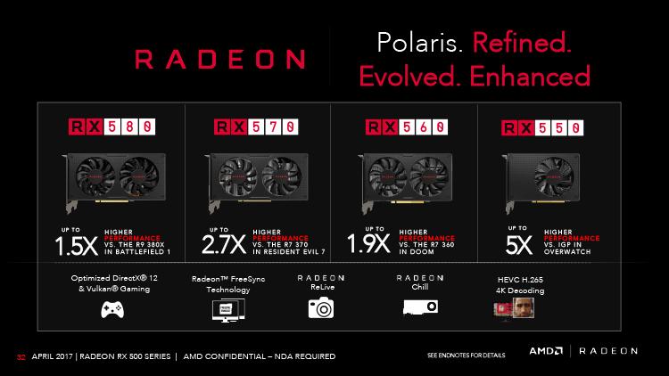 Мнение об Radeon RX 570