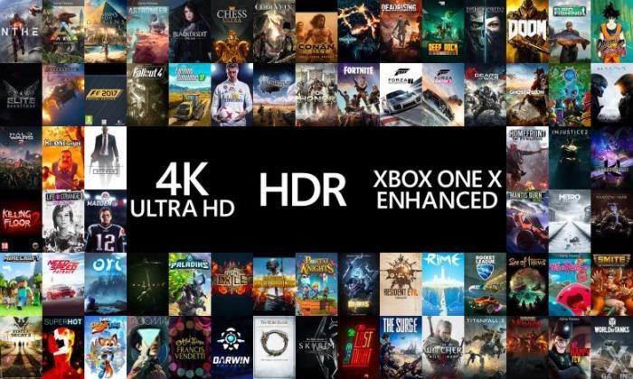 Список игр с официальной поддержкой Xbox One X