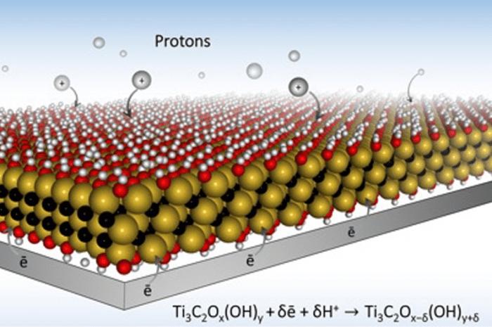 Аккумуляторы из наноматериала MXene заряжаются за доли секунды