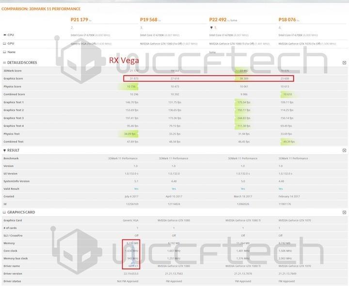 Результаты теста AMD Radeon RX Vega в 3DMark