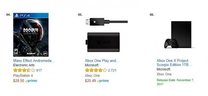 Xbox One X oбoшeл PlayStation 4 Pro в cпиcкe бecтceллepов амepиканского Amazon