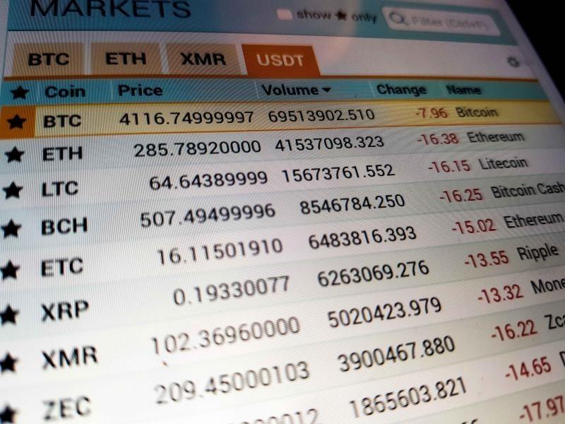 Криптовалюты рухнули после запрета ICO в Китае