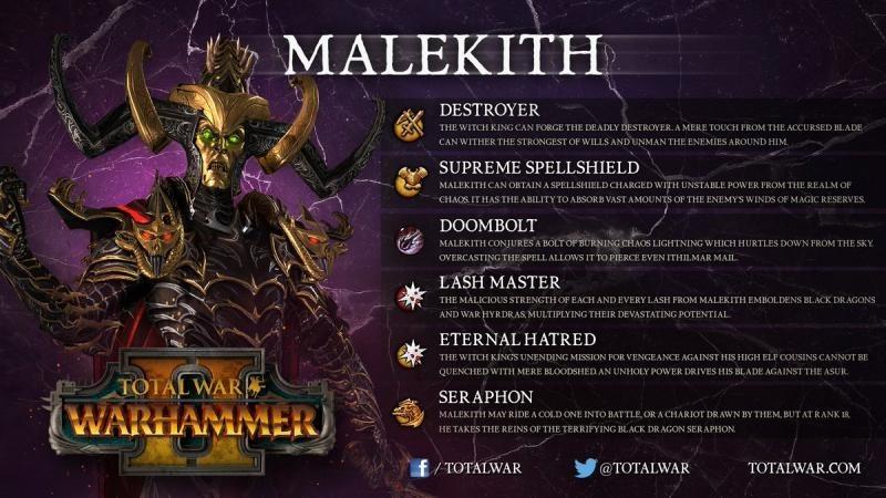 Total War: Warhammer 2 - Скиллы Малекита