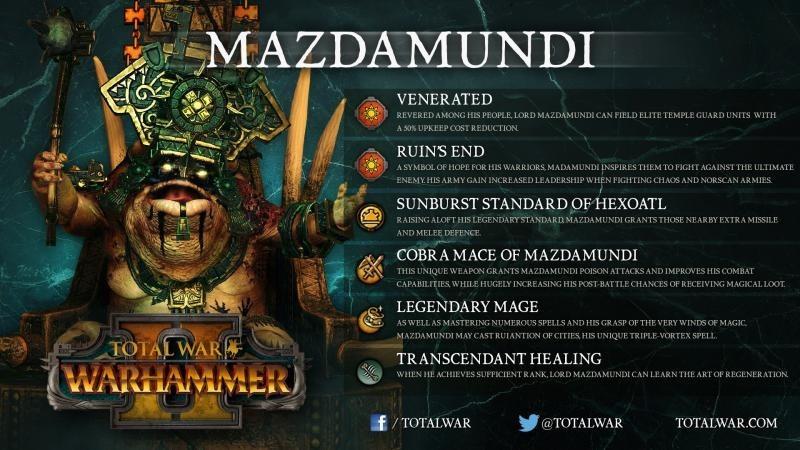Total War: Warhammer 2 - Маздамунди из ящеролюдов