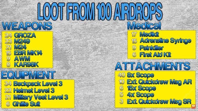 PUBG: какое оружие чаще всего встречается в Air Drop?