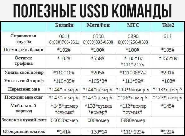 как заплатить кредит в почта банк через сбербанк онлайн по номеру договора