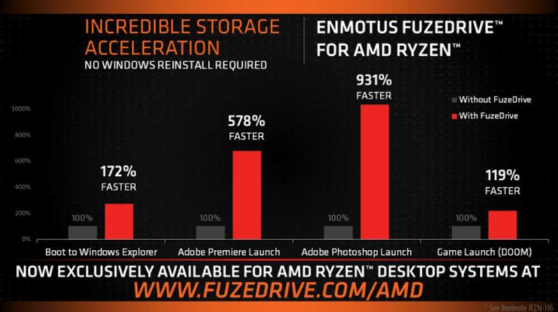 Теперь можно объединить оперативную память и жесткий диск через AMD FuzeDrive