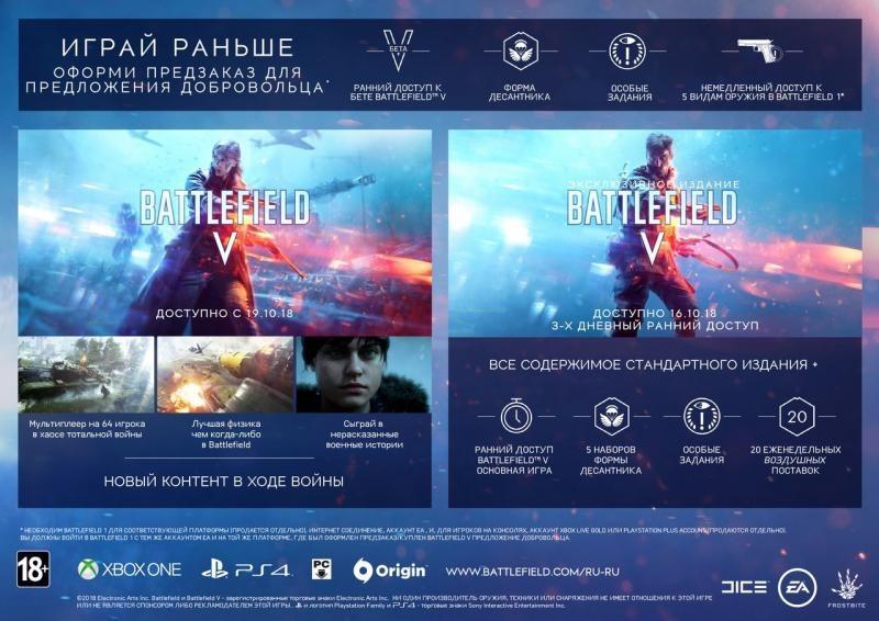 Плюшки за предзаказ Battlefield 5