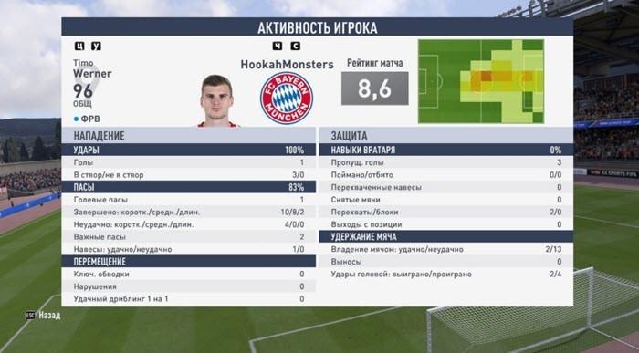 Удача в FIFA 19